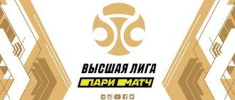 Мини-футбол Чемпионат России прямая трансляция