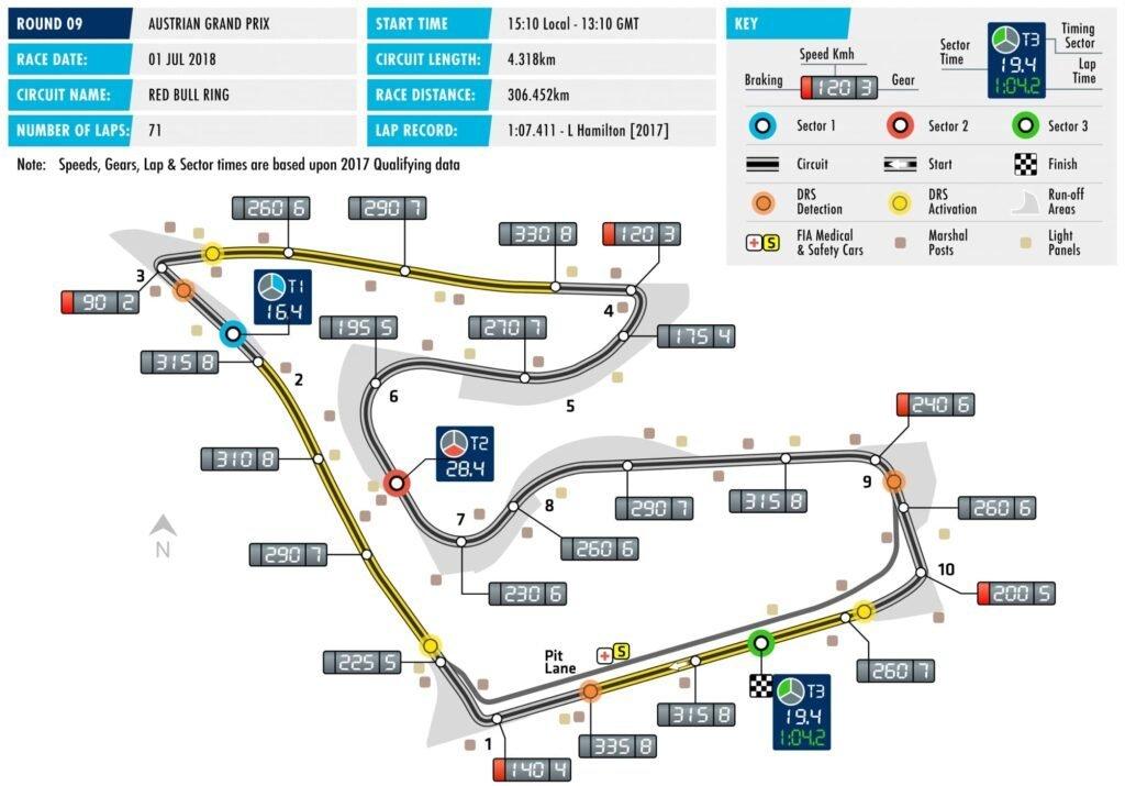 Карта трассы Red Bull Ring