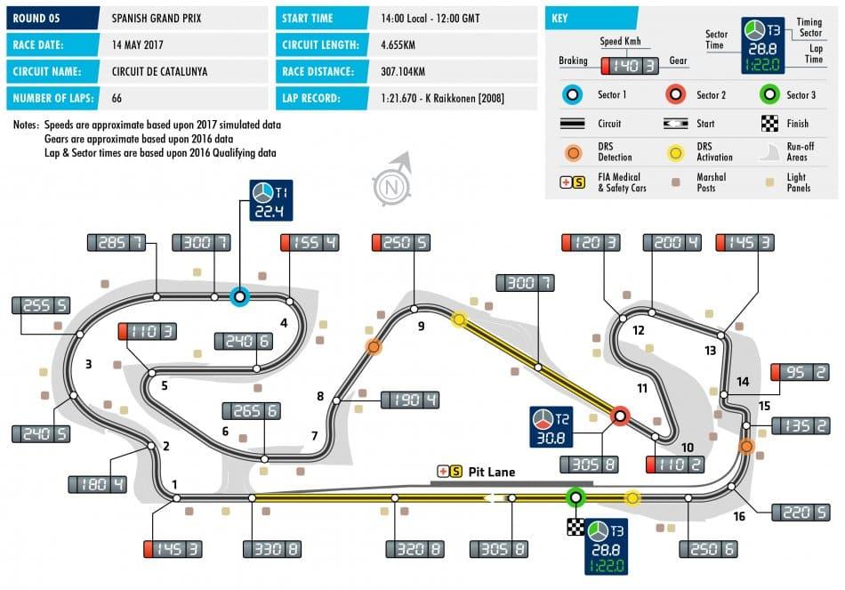 Карта трассы Circuit de Barcelona-Catalunya