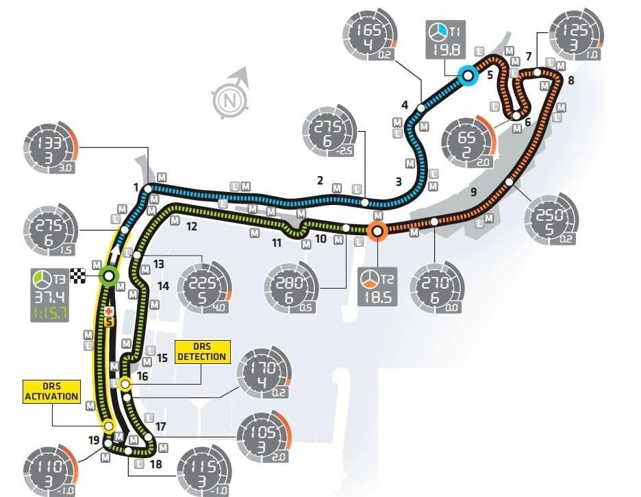 Карта трассы Circuit de Monaco