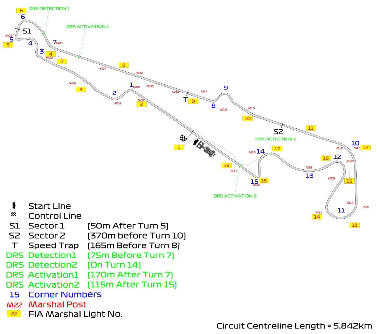 Формула-1. Гран-при Франции карта трассы