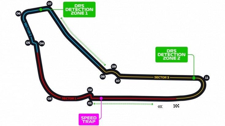 Карта трассы Monza